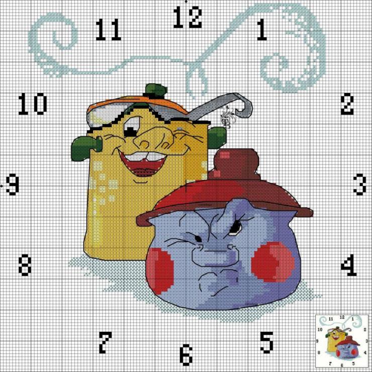 Вышивка схемы для кухни часы