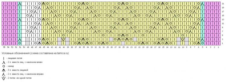 Шервуд или кодама схема