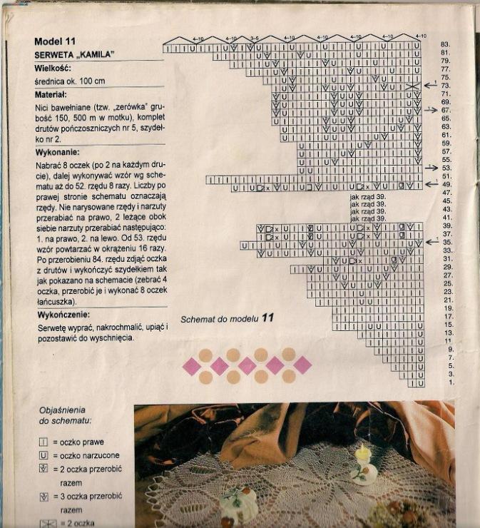 Gallery.ru / u0424u043eu0442u043e #9 - Igla i nitka 1996-03-04 - Chispitas